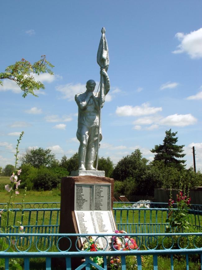 Памятники воинской славы в Дмитриевском районе Курской области